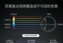 LCD、LED和OLED屏,哪种更伤眼睛?