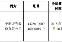洲明科技拟发行可转债5.48亿元