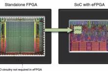 eFPGA技术迎来发展良机