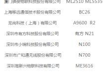 中移500万NB-IoT模组招标结果出炉!