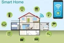 智能家居中传感器技术起决定性作用
