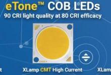 2018年度十大LED光源技术成果