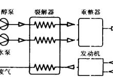 【干货】光液技术细节之四