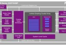 移动GPU大厂新品,性能让华为三星恐慌?