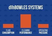 dlhBOWLES将展示摄像头与传感器清洁技术