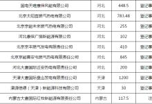 华北监管局:15家发电企业登记事项变更