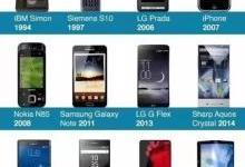 全球首款柔性屏手机明星企业3个月订单猛增40亿,柔性市场开始爆发