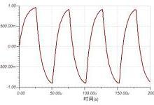 示波器测量高速信号?四步检查法搞定