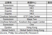 香港数据中心你不知道的那些事