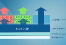 OLED能否终结下一代显示技术之争?