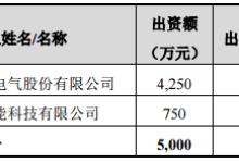 智光电气拟投资750万设立储能公司