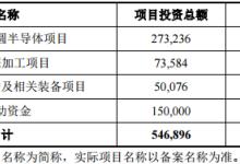 协鑫集成拟募资50亿进军半导体