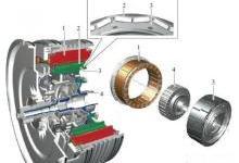 浅析宝马F18PHEV电动机的结构与原理