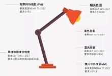 10款LED护眼灯对比:哪款品质更好?