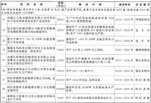 内蒙古新兴产业高质量发展实施方案