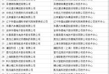 第25批国家企业技术中心拟认定名单