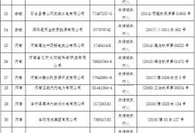 首批涉电力领域失信联合惩戒对象名单