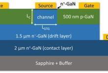 氮化镓垂直沟道结场效应晶体管