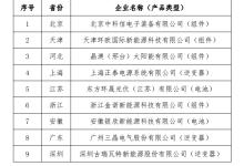 《光伏制造行业规范条件》企业名单(第七批)公示