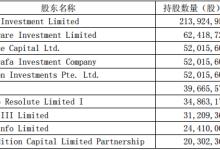 东软将以1000万美元参与亚信科技在港IPO认购