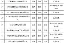 40家单位许可证登记事项变更获准