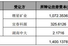 永兴特钢拟转让持有的合纵锂业全部股权