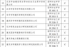 广西2017年度环评机构信用评价结果