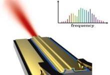 新型激光技术开拓毫米级微芯片激光检测