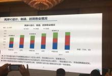 2018国内半导体产业十大企业盘点