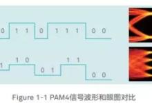 一文读懂:什么是华为PAM4技术