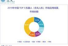 IDC:预计2022年中国机器人(含无人机)市场达到5560亿元人民币