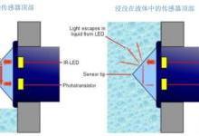 光电液位开关:安装、操作、兼容性指南