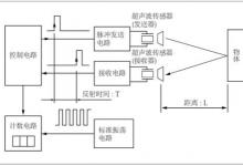 超声波传感器在储存站中的应用解决方案