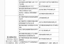 工信部公布2018年物联网集成创新与融合应用项目名单的通知