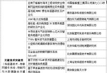 2018物联网集成创新与融合应用项目名单