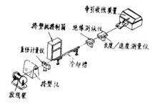 单向测径仪电缆质量监控