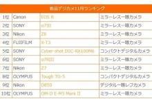 Map Camera公布11月相机销量排行榜