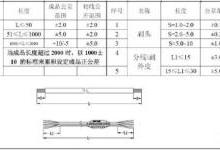 汽车线束工艺设计与开发时的注意要点