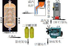 光液之六:LY小系统实验任务书