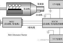 BAS和ISG混合动力系统