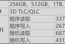 中国自研Nvme固态硬盘主控获得重大突破