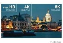 小屏8K分辨率与弯曲屏来临!