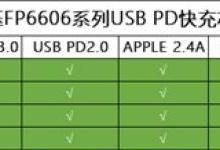 富士康进入USB PD快充市场