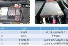新能源汽车技术简介(二):纯电动汽车基础概念