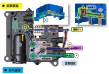 超声波传感器在尿素罐中的应用