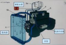 用于冷却液液位监测的相关传感器应用