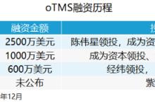 oTMS完成招商局创投战略融资