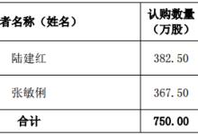 莱赛激光拟发行不超过750万股