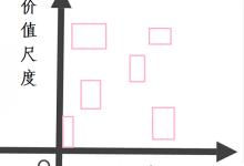 LY电推基本原理及数学方法