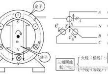 """电子产品和设备""""地""""参考信号的EMC分析"""